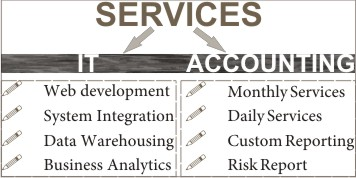 Services Provided by Nav Back Office Consulting Pvt. Ltd