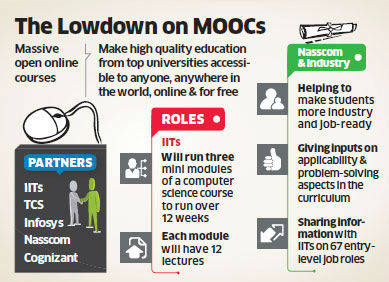 IITs, Infosys, TCS,  team up to offer free Online Courses