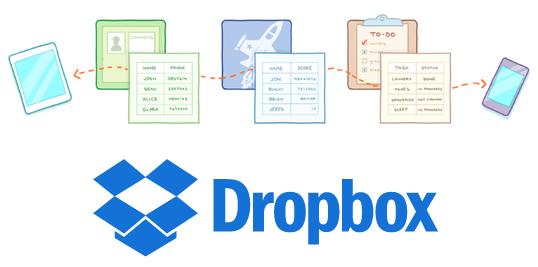 dropbox-datastore-100045850-gallery