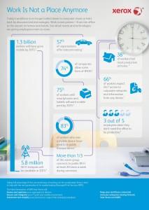 Xerox Infographic