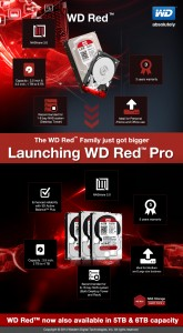 Red Pro