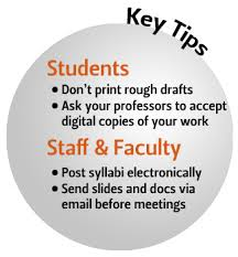 Tips Paperless