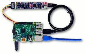 BitScope Micro and Raspberry Pi