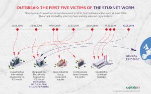 Kaspersky_Lab_infographics_stuxnet5victims_final