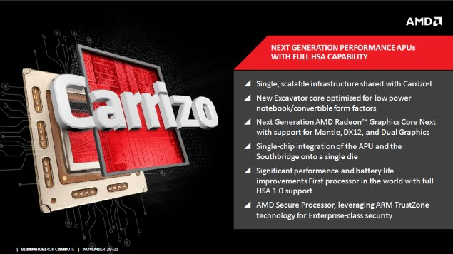 amd carrizo slide amd
