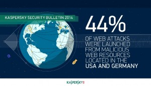 Kaspersky Security Bulletin 2014