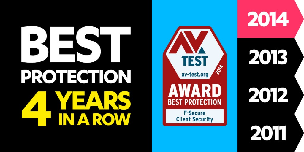 F-Secure_AV-TEST_Award