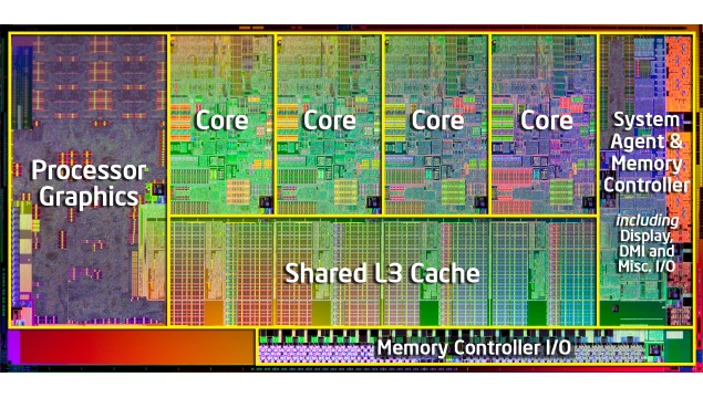 Core i7 SandyBridge die intel
