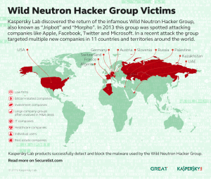 Map_Wild Neutron Hacker group Victims