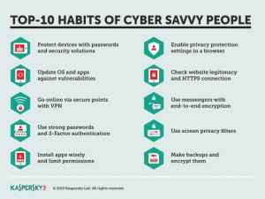 Kaspersky-Top10 Habits of cyber Savvy People