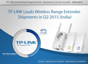 No.1 in Range Extender