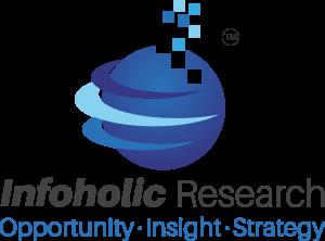 Infoholic Research