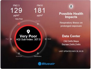 infograph_breathe-delhi
