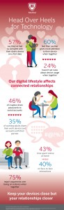 SHP_2017_ConRelationships_Infographic_fnl_India